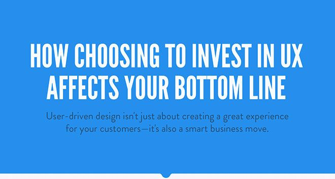 The Return On Investment Of Ux Infographic Digital Telepathy Infographic Investing Infographic Design