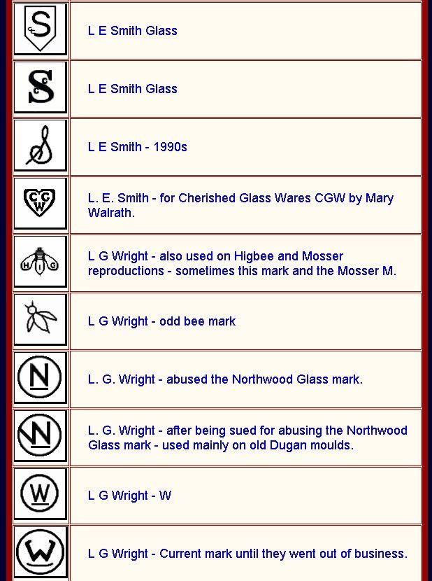 Dating westmoreland glass marks