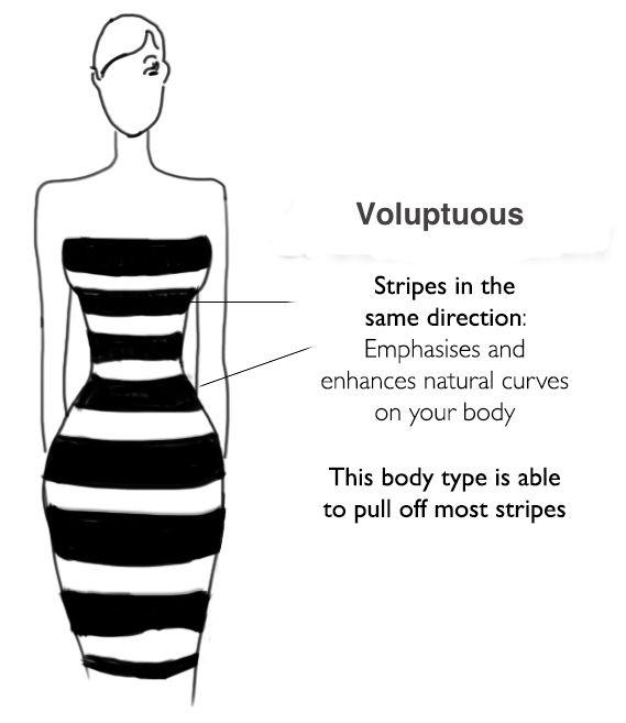 What is voluptuous body shape