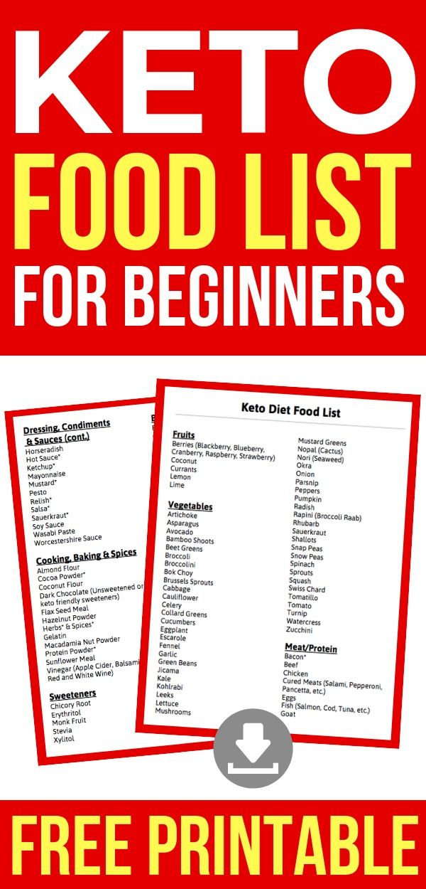 Ultimate Keto Diet Food List For Beginners & Printable PDF
