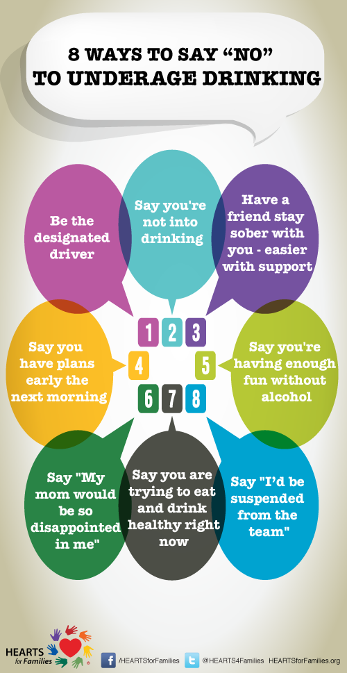 ways to say no to underage drinking infographic for teens  8 ways to say no to underage drinking infographic