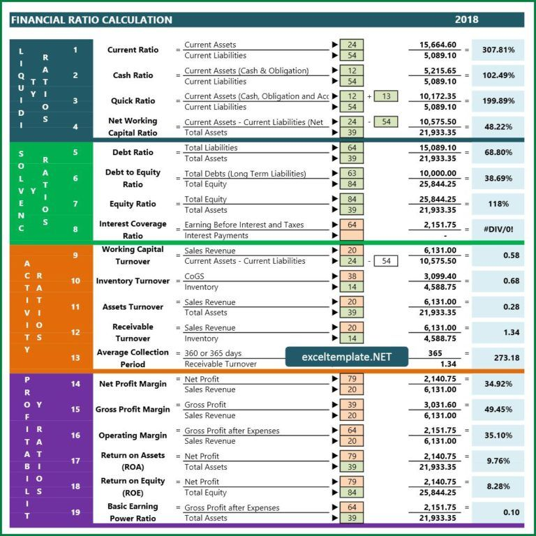 Personal Income Statement Template In 2020 Statement Template