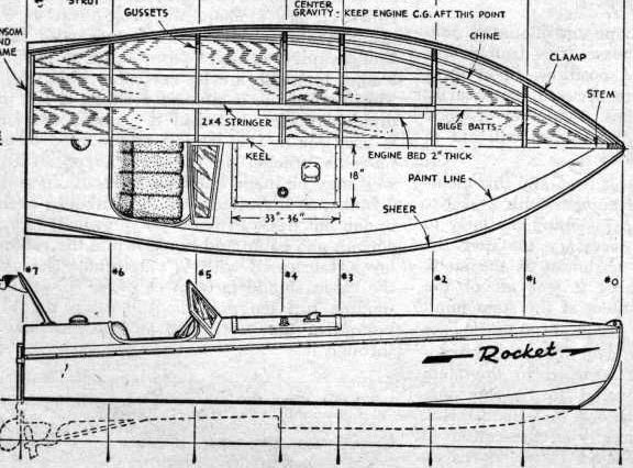 Plans : Mucho Gusto by David Beach | Water | Pinterest | Model boat ...