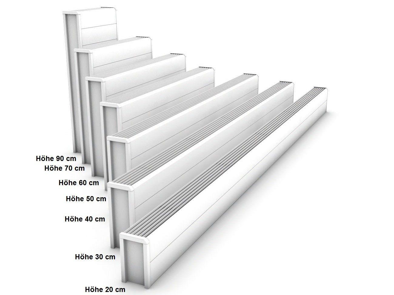 Einzigartig Heizkörper 30 x 13 x ab 40 cm ab 330 Watt Heizkörper Bauhöhe 300  JK31