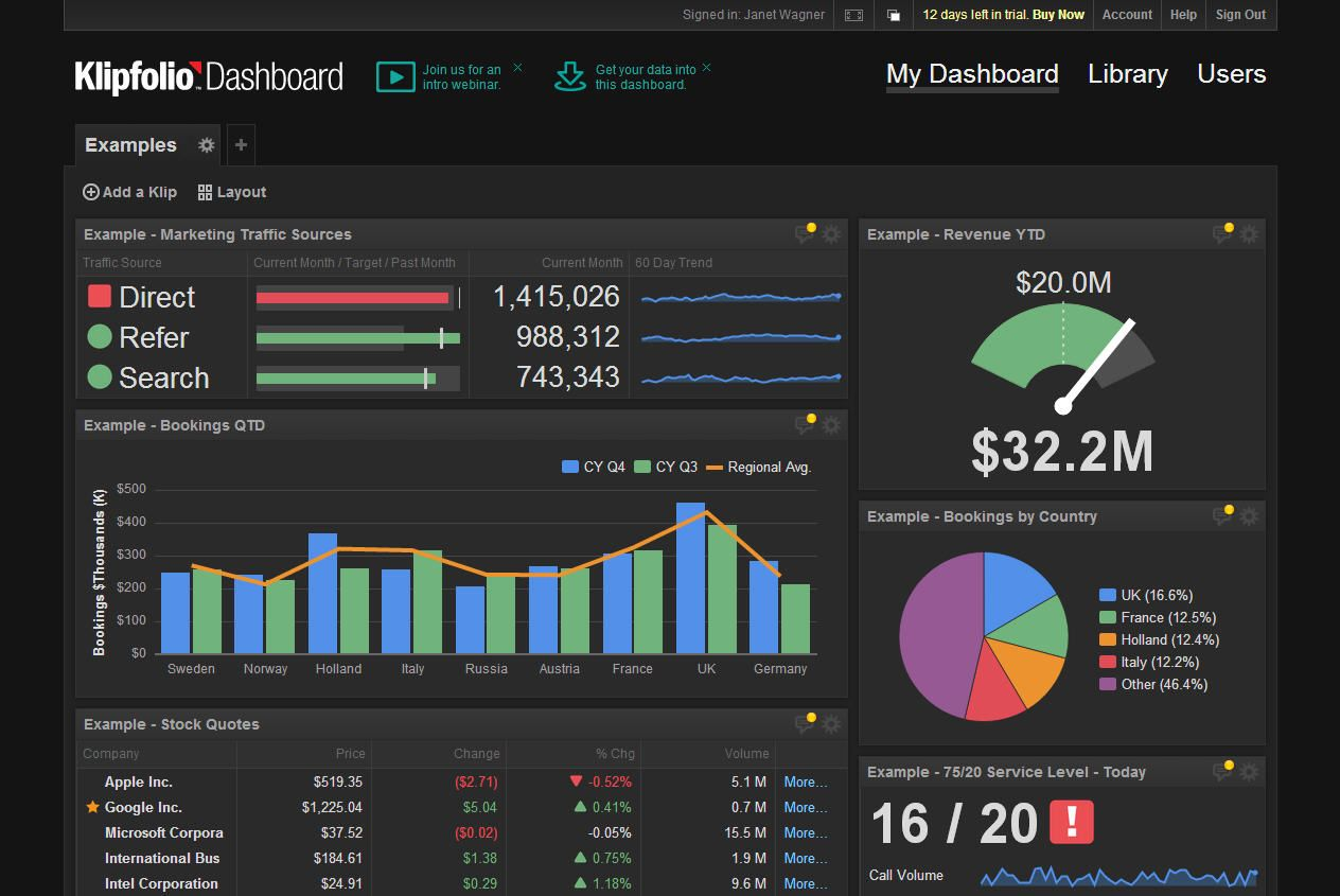 leftronic examples - Google Search   Dashboards   Pinterest   Data ...