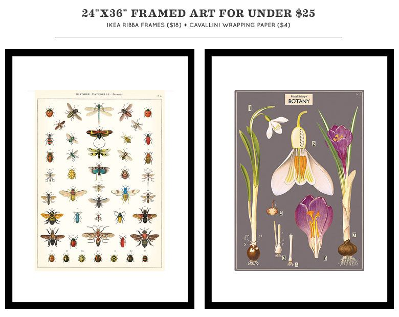 Awesome Framed Art Under $25 (Making it Lovely) | Pinterest | Walls ...
