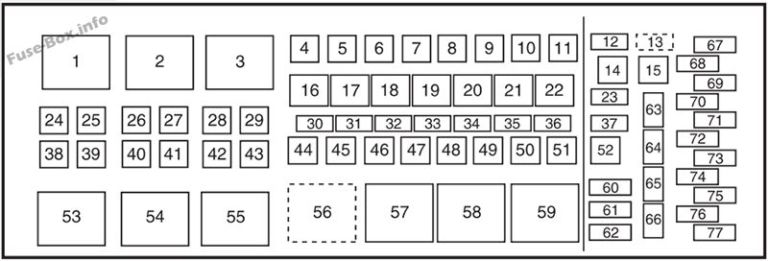 [ZSVE_7041]  Under-hood fuse box diagram: Ford Expedition (2007, 2008) | Ford  expedition, Fuse box, F250 | Small Exterior Fuse Box |  | Pinterest