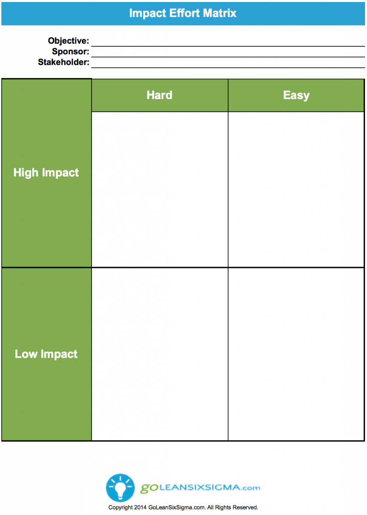 Impact Effort Matrix  GoleansixsigmaCom  Lean Six Sigma