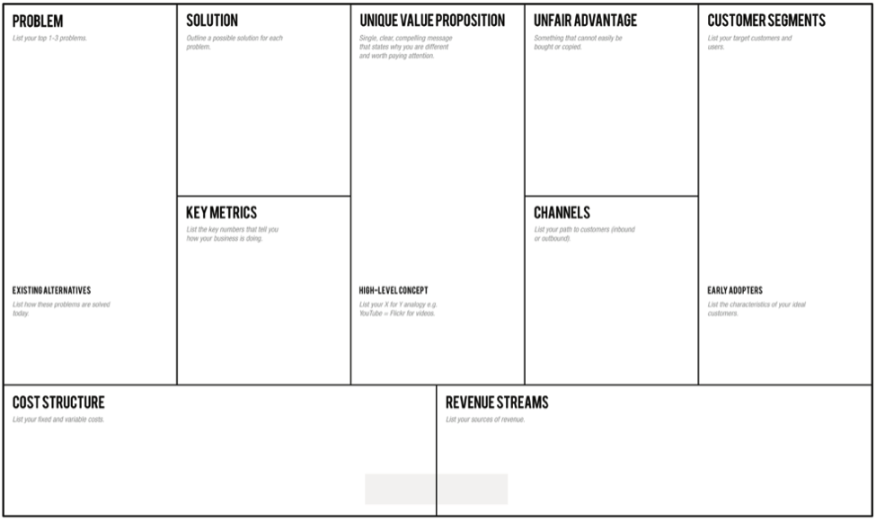 Lean canvas template Business canvas, Modèle de plan d