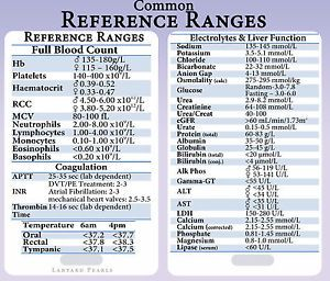 normal lab values chart printable - Google Search ...