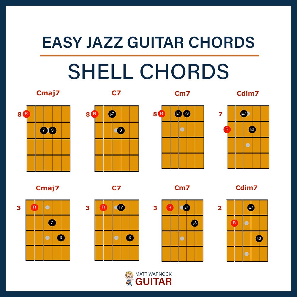 Easy Jazz Guitar Chords   Shell Chords   Muzieklessen, Gitaar ...