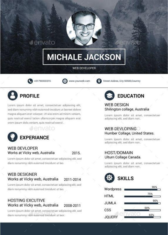 CV the resume info graphic design resume template Creative