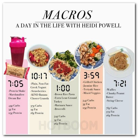 Meal plan to gain lean muscle and lose fat