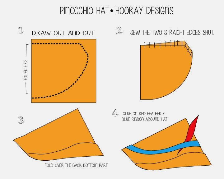 Hooray pinocchio the blue fairy pinocchio costume for Pinocchio hat template