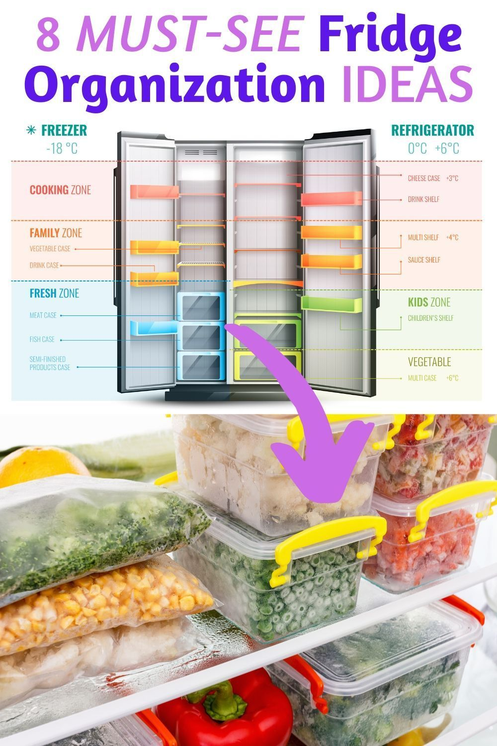8 fridge organization ideas so you can find what you want