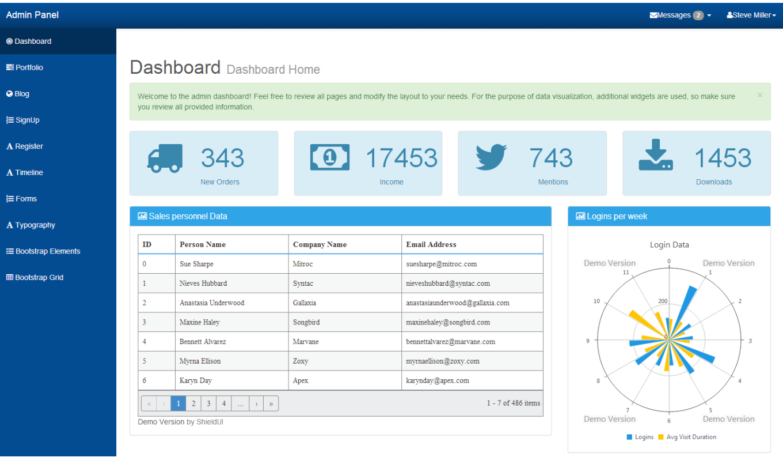 Deep Blue Admin - A dashboard / bootstrap admin theme in the blue ...