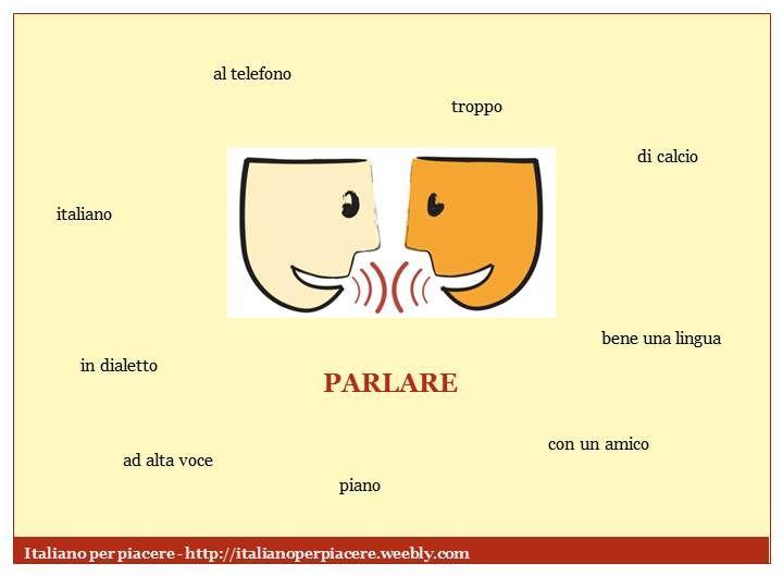Szokincs Vocabolario Italianoper Piacere With Images