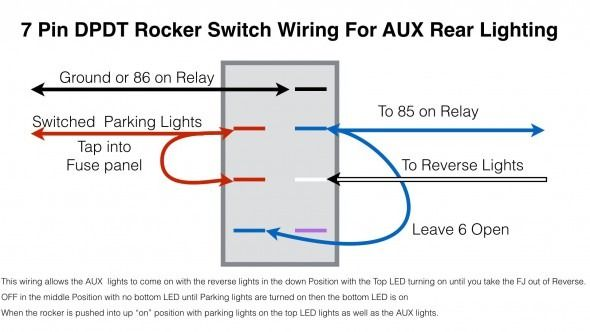 3 Pin Rocker Switch Wiring Diagram | Diagram | Fuse panel ... A Pin Rocker Switch Wiring Diagram on