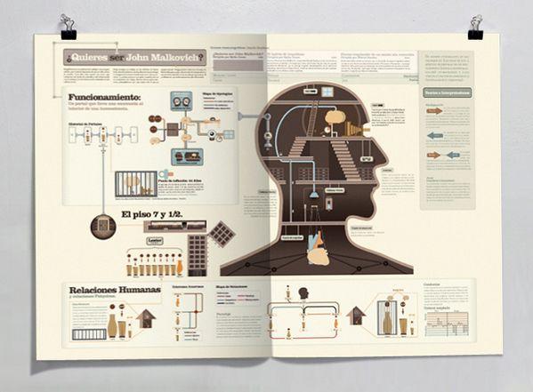 BJM infography by Andrés Celesia, via Behance