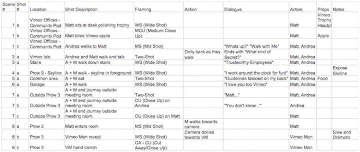 Making a Shot List Shot list, Film life, Movie shots