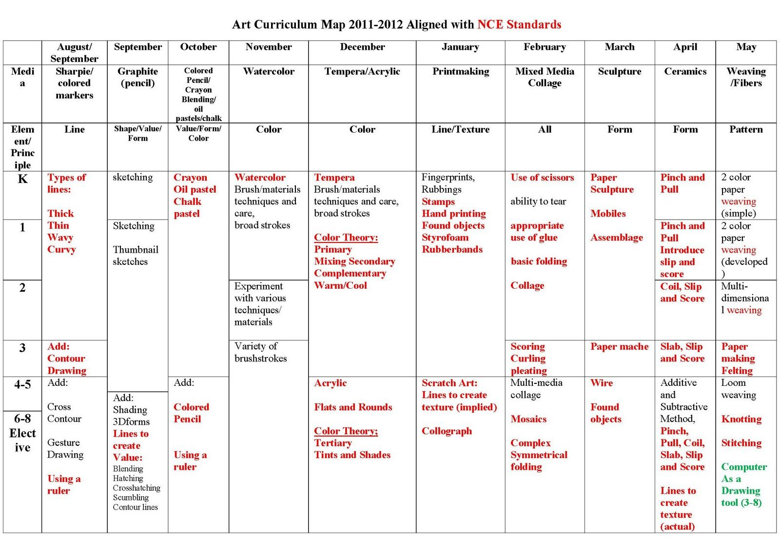 Texas art teacher curriculum map arting pinterest for Kindergarten curriculum map template