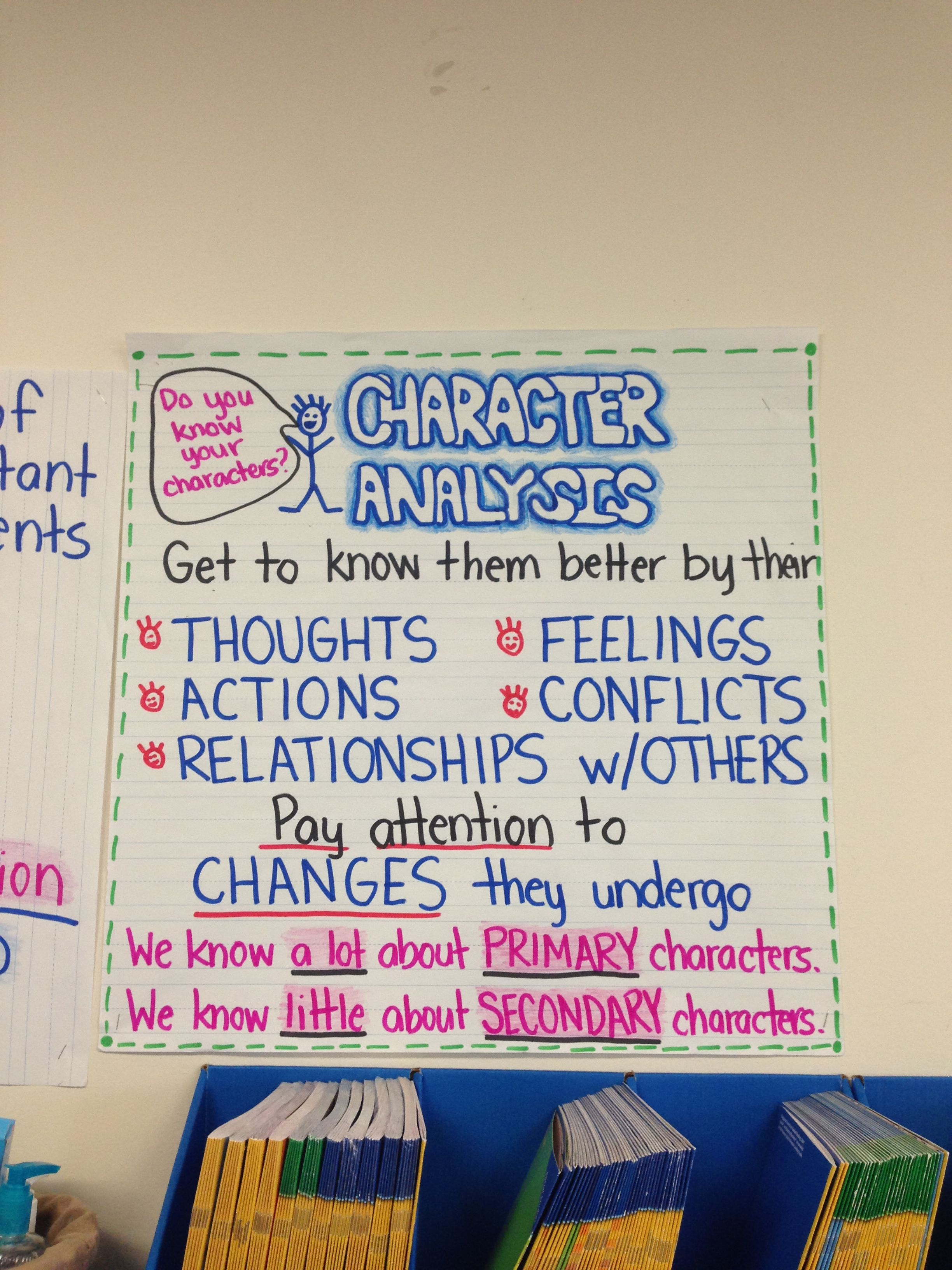 Character Anchor Chart By Iris Hinojosa Classroom