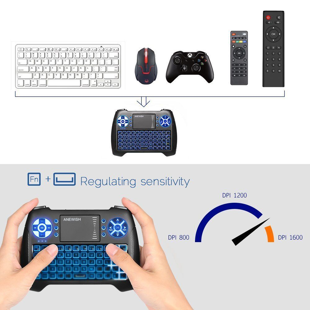 2.4GHz Mini Wireless Keyboard with Touchpad Mouse Combo 2019 Latest, Backlit