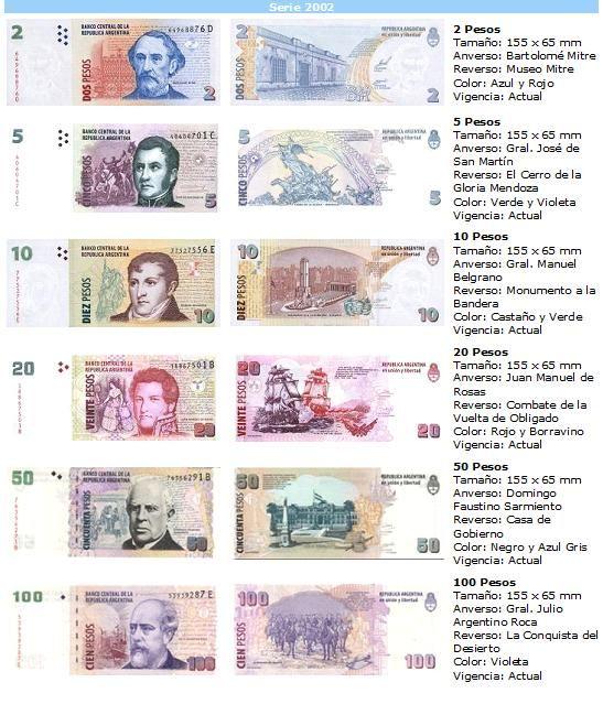 CASA DE LA MONEDA | DINERO y MONEDAS DEL MUNDO | Billetes ...