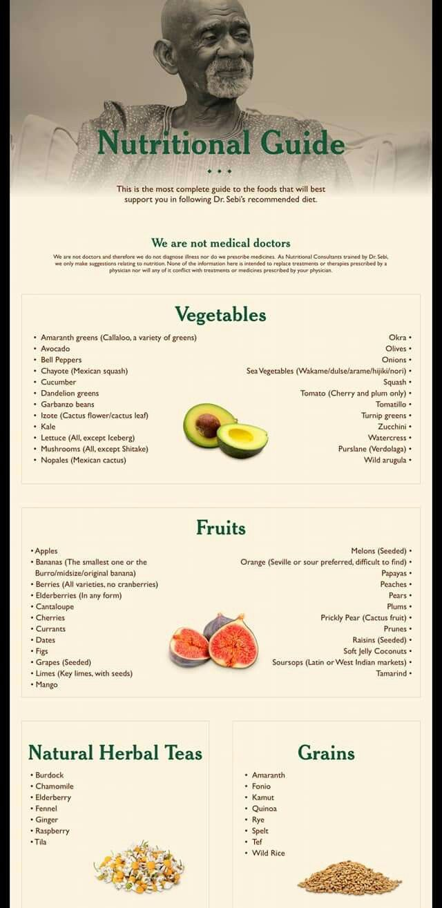 What we SHOULD be eating! Nutritional Guide by Dr. Sebi. #Alkaline #RIPNip #RIPD…