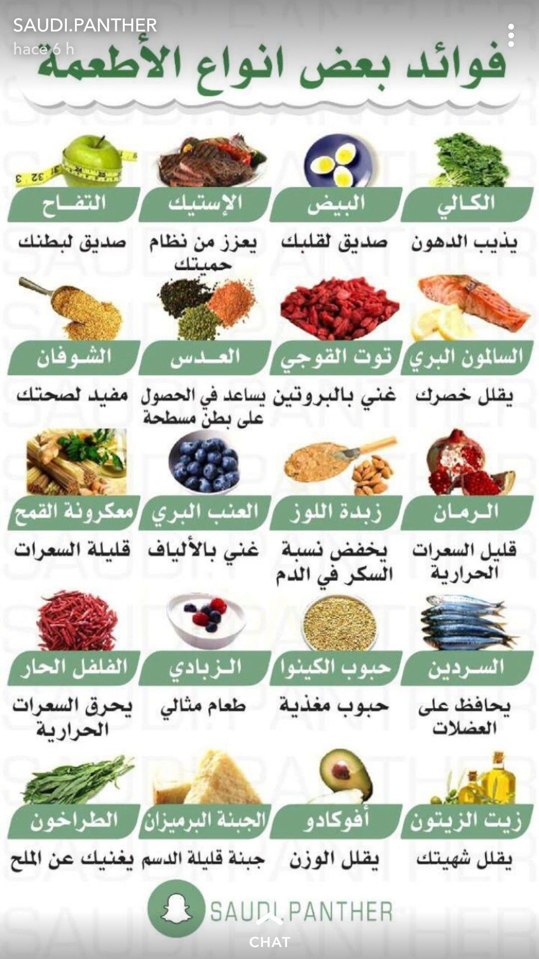 Pin By O Elbahti3007 On Saudi Panther Health Facts Food Health Fitness Food Health Fitness Nutrition