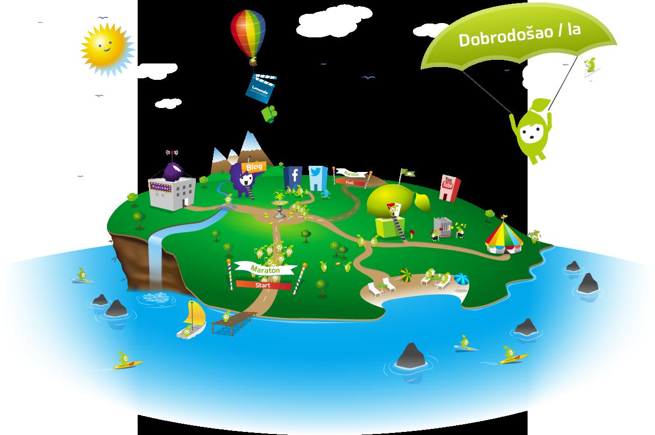 Dobrodošli u LimundoGrad