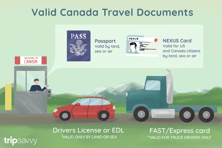 Passport Requirements For Driving To Canada Canada Travel Travel Passport Card