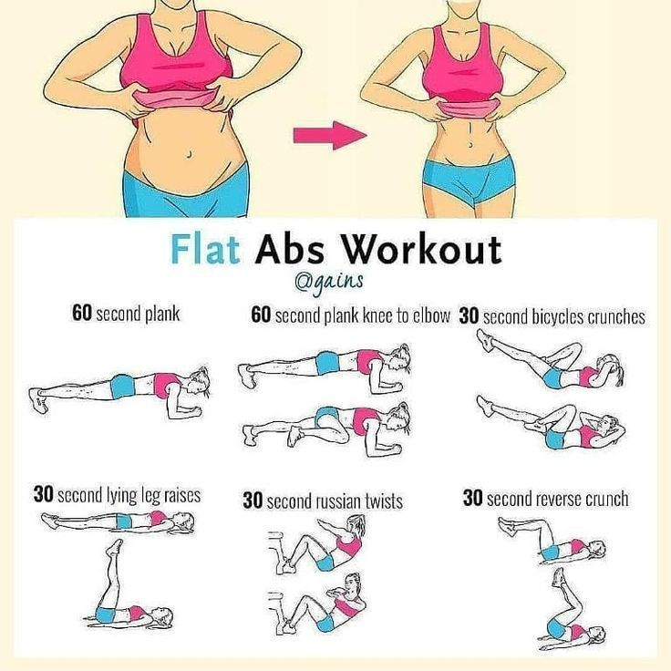 "Fitness | Motivation | Health on Instagram: ""Flat Abs Workout ✅✨ Six Quick... - #Abs #Fitness #Flat..."
