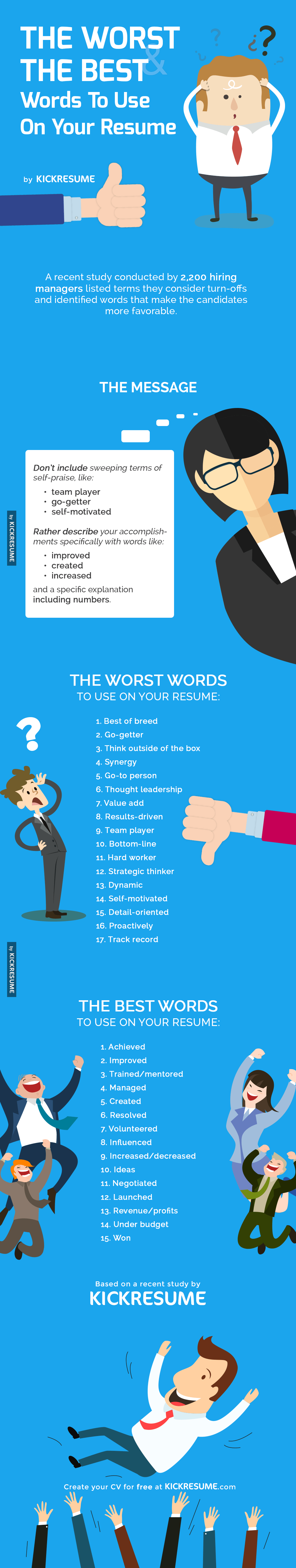 these are the best and worst words to include on your r eacute sum eacute  word choice on your reacutesumeacute and cover letter can make or break your chances at getting the job these days we luckily have infographics to educate and