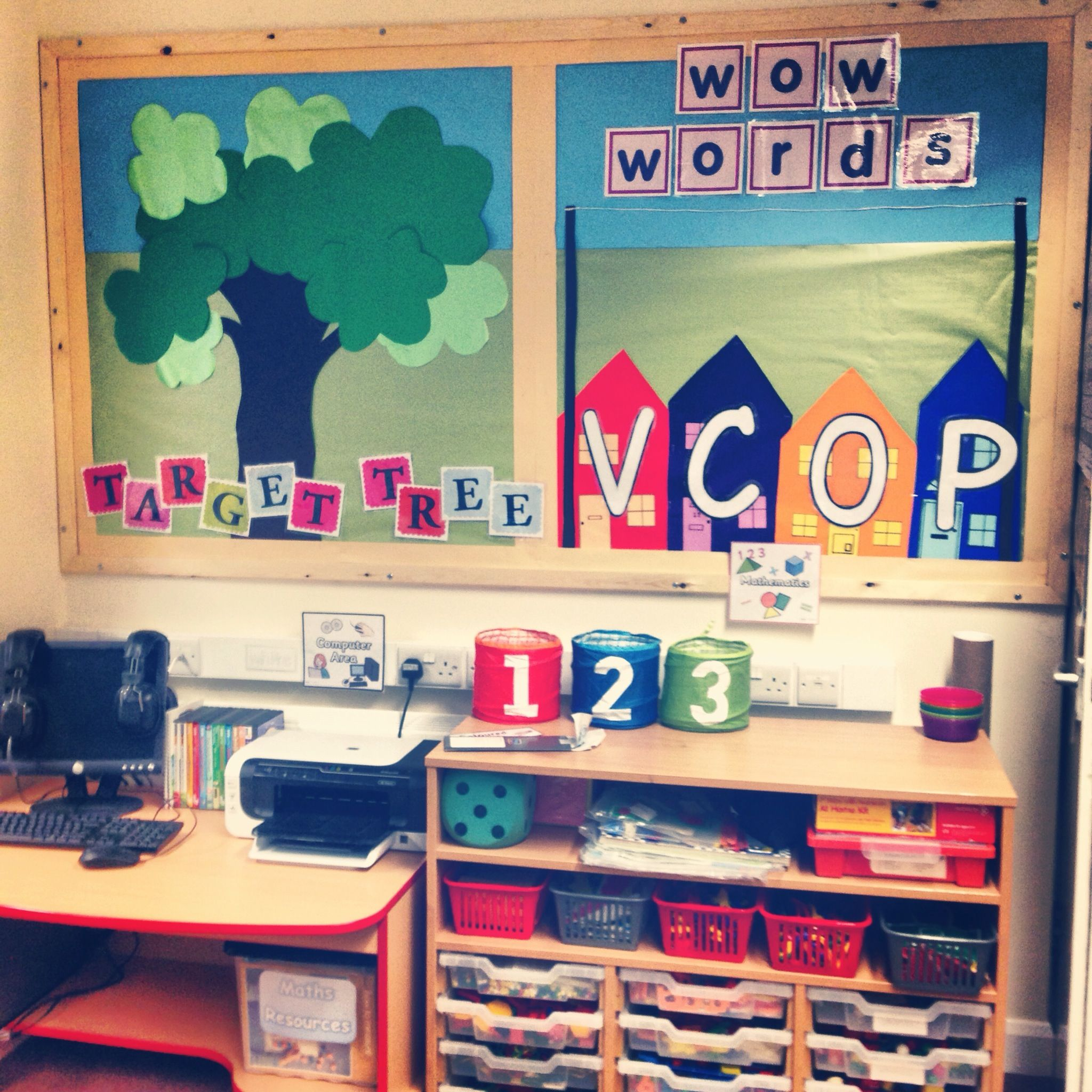 Classroom Ideas Year 1 ~ Making the most of one display board target tree with