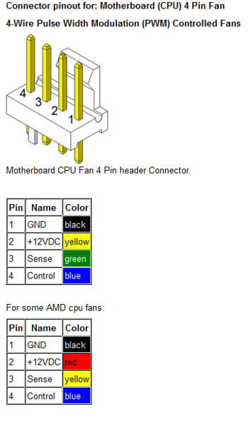 Computer Fan Wiring Color Code - Internal Wiring Diagrams on fan switch wiring diagram, ceiling fan remote wiring diagram, 3 wire pc fan wiring diagram, 3-pin plug wiring diagram,