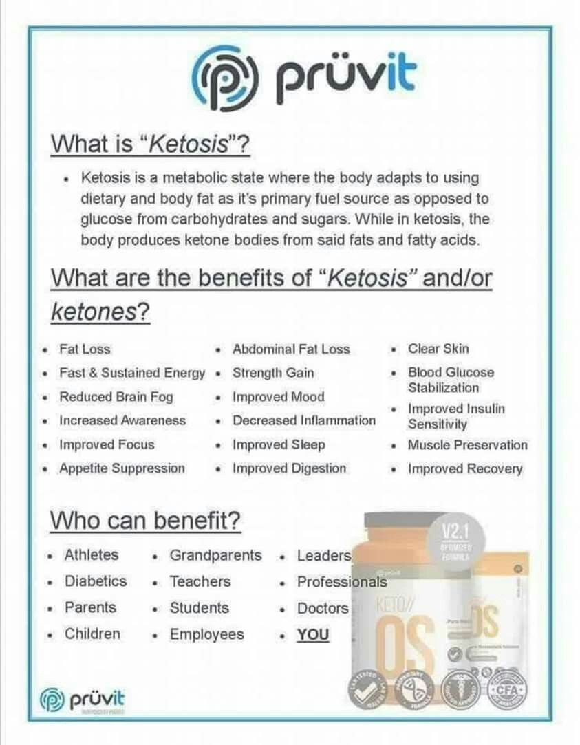 Go To My Website Wantbetter.pr... And Order Your KETO//OS