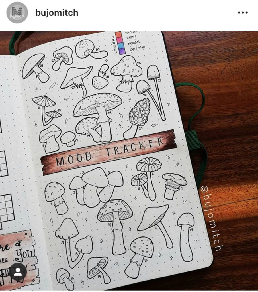 18 Best Mushroom Bullet Journal Layout Ideas in 2020