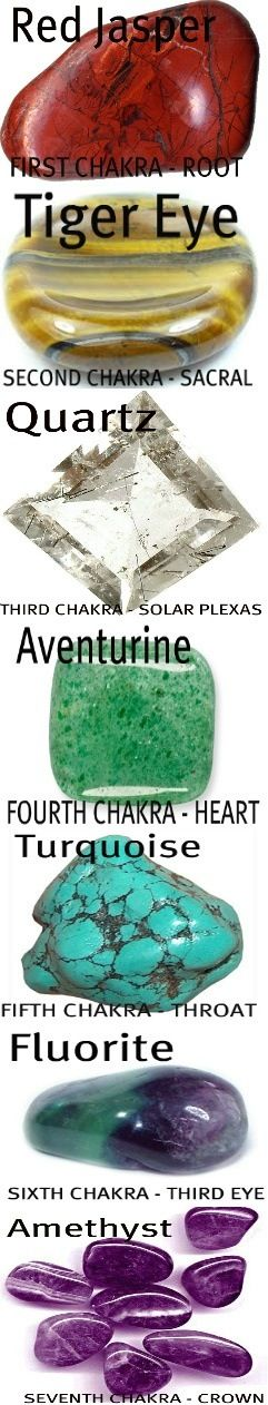 Chakra stones- loved and pinned by www.omved.com