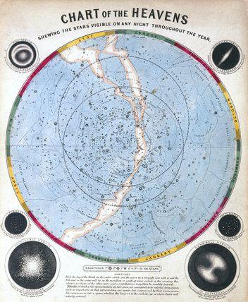'Chart of the Heavens', c 1850.