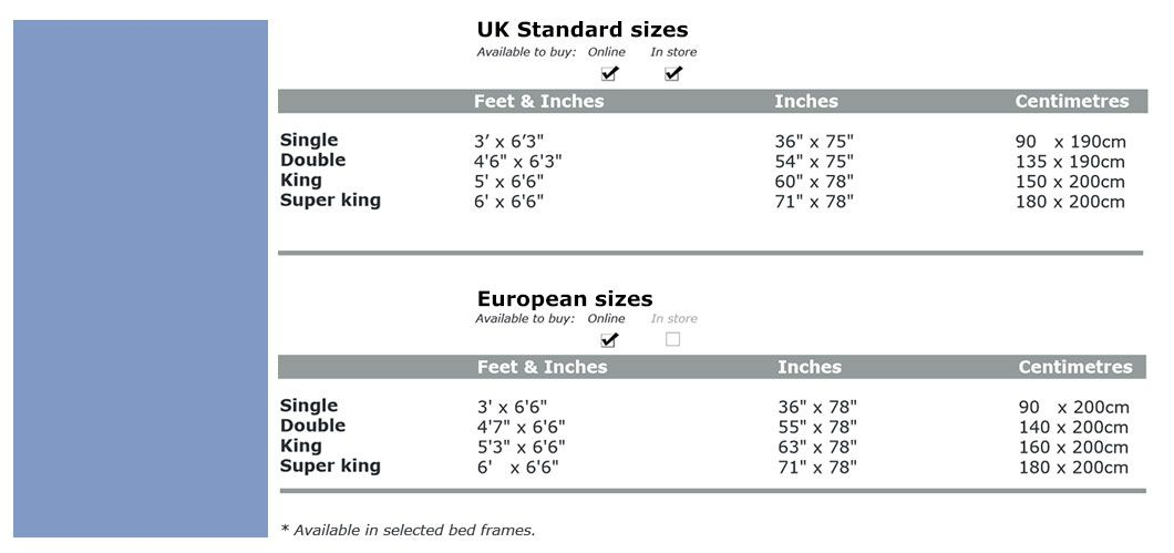 Bed Buyer S Guide Ikea Bed Sizes Mattress Dimensions European Beds