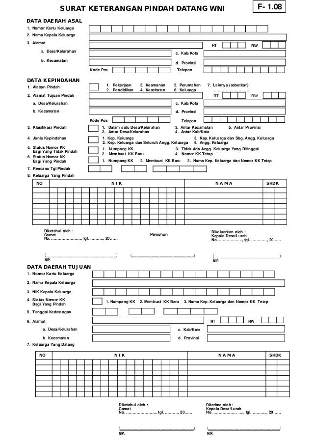 Formulir Pindah Datang Penduduk Form F 1 08 Data Surat F 1
