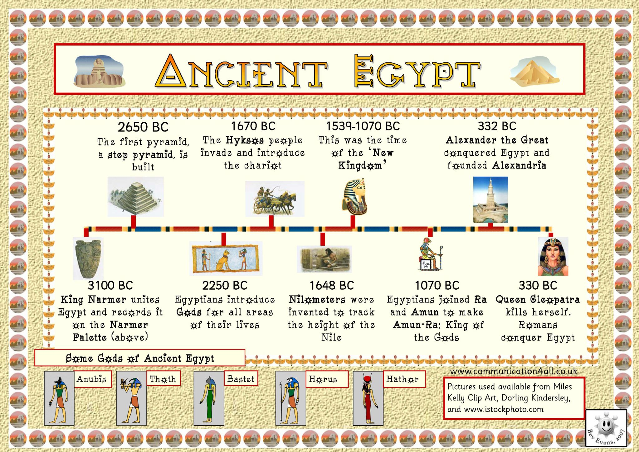 Clear Timeline Of Ancient Egypt