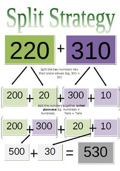Jump Strategy | Worksheets, Frogs and Number
