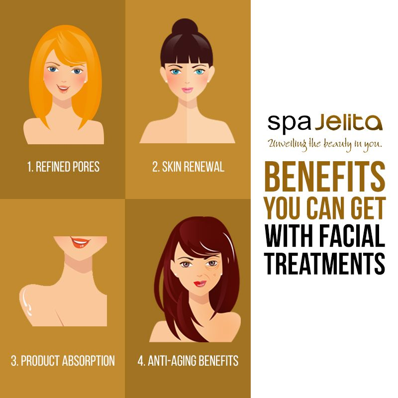 treatment facial What is