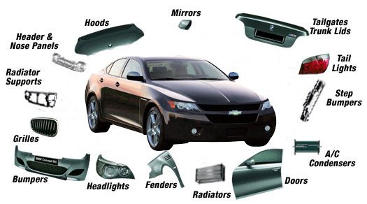 Buying a car is no more a luxury today. With easy availability of ...