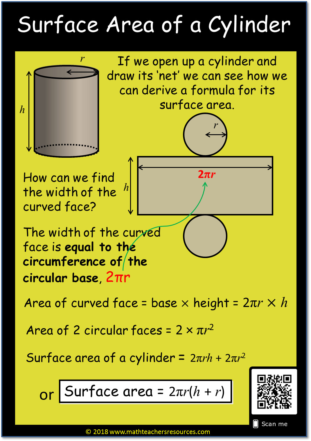 Finding The Surface Area Of A Cylinder Part Of A