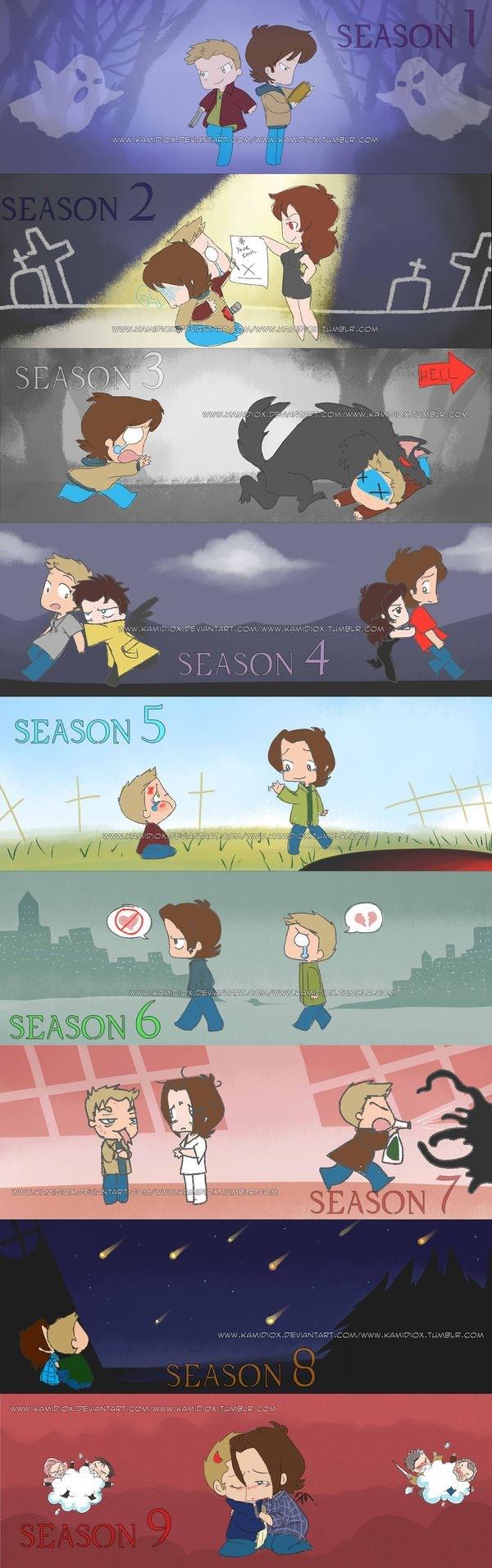 Brief summery of each season