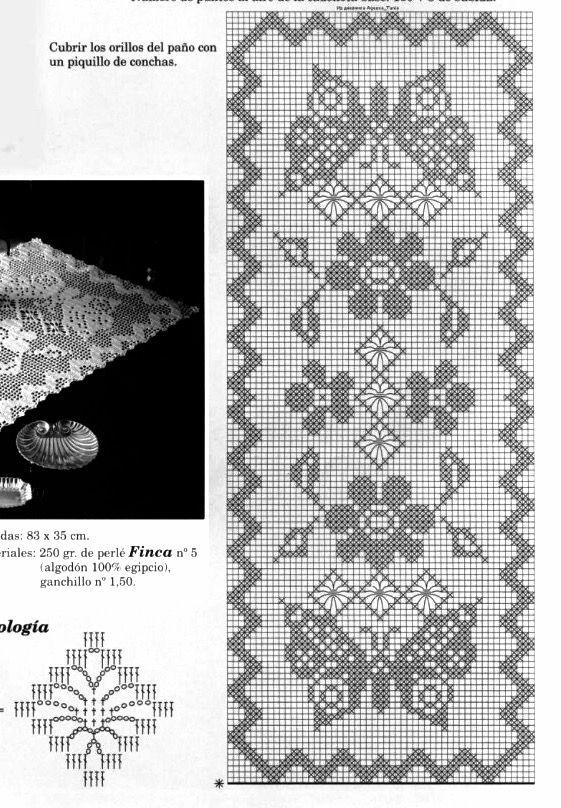 Pin de Griselda Beatriz Semino en patrones   Ganchillo, Croché y ...