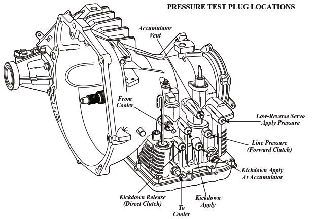 New post (Chrysler A404, A413, A415, A470 Transmission